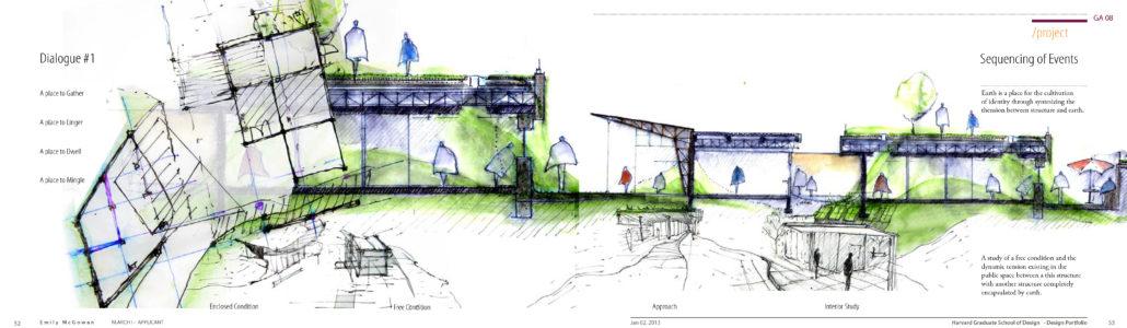 College admission essay architecture